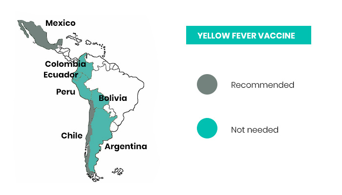 Yellow vaccination South America map
